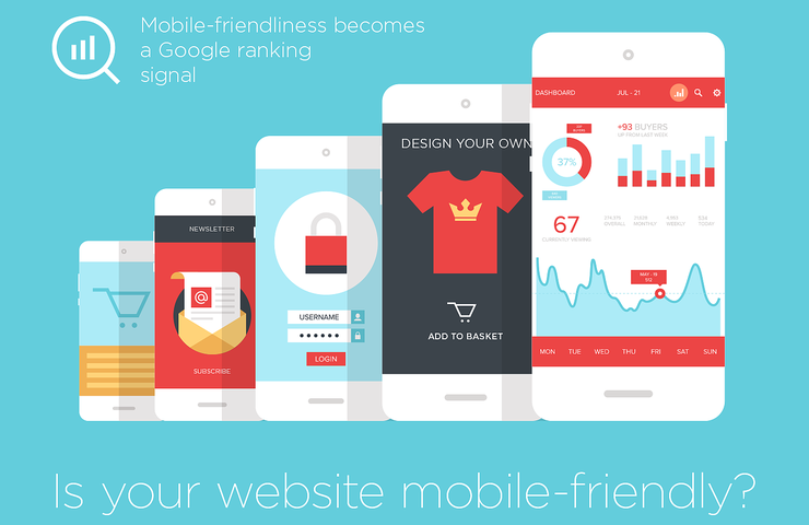 The Danger of Not Having a Mobile Friendly Website