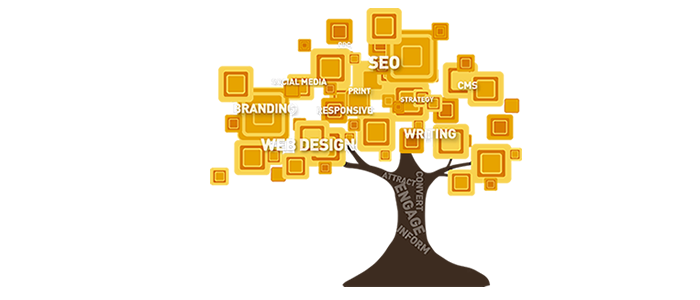 Marketing: A Comprehensive Strategy for Web Designers