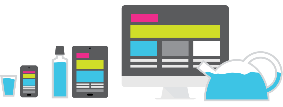 Why Content is Like Water: The Importance of Responsive Design