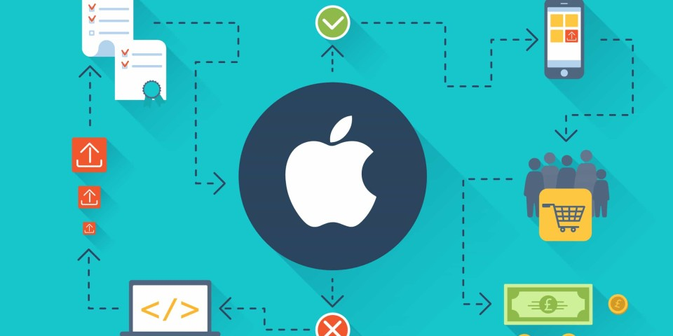 WHAT IS APPLE'S APP STORE APPROVAL PROCESS & HOW LONG DOES IT TAKE?