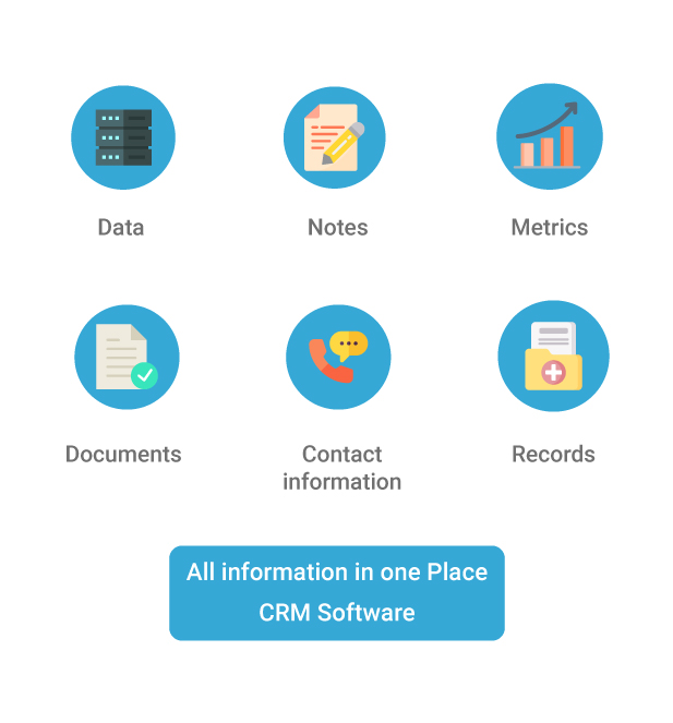 Structure of CRM