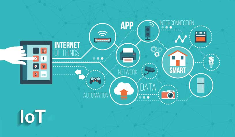 IoT (Internet of Things) – Everything You Need To Know