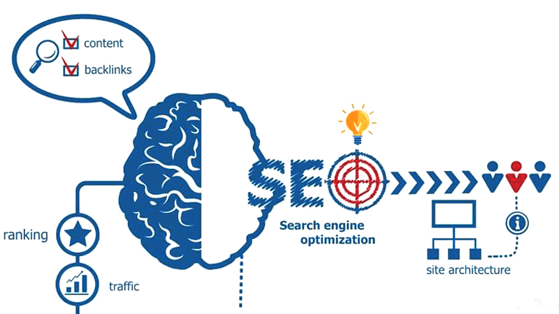 SEO Link Building – Role in Digital Marketing